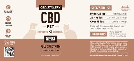 CBD Pet Tincture – 150 mg – 30ml