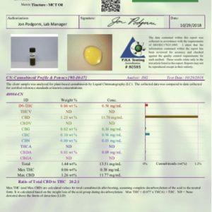 150 mg Pet Tincture  64172.1572486293
