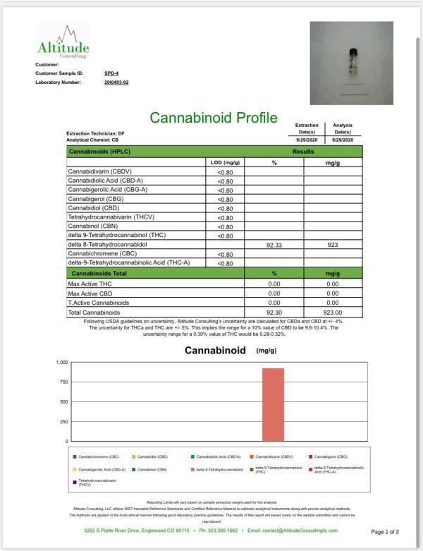 Bloomble Bulk Pure 90% and Delta 8 Distillate