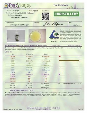 CBDistillery Pet Tincture – 600mg – 30ml