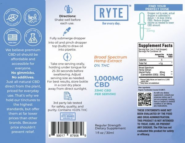 RYTE 1 DIELINE 1000 BrdSpctrm 01 600x463 1