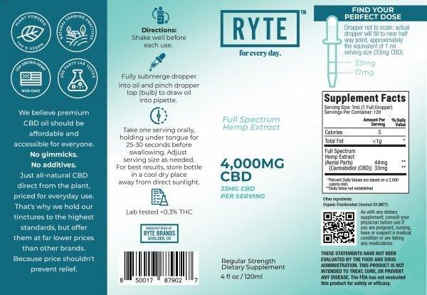 RYTE 1 DIELINE 4000 2 01 600x414 1