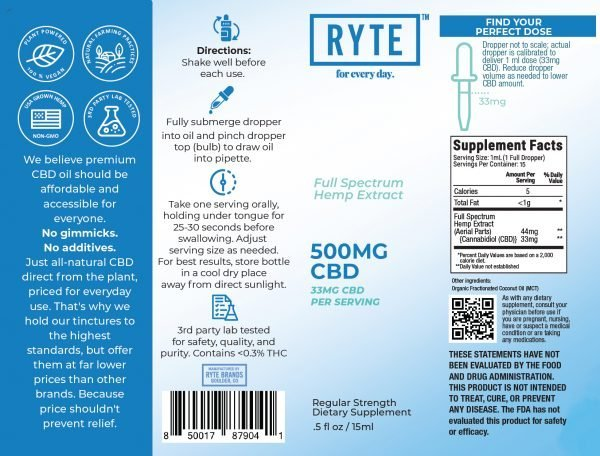RYTE 1 DIELINE 500 01 600x456 1