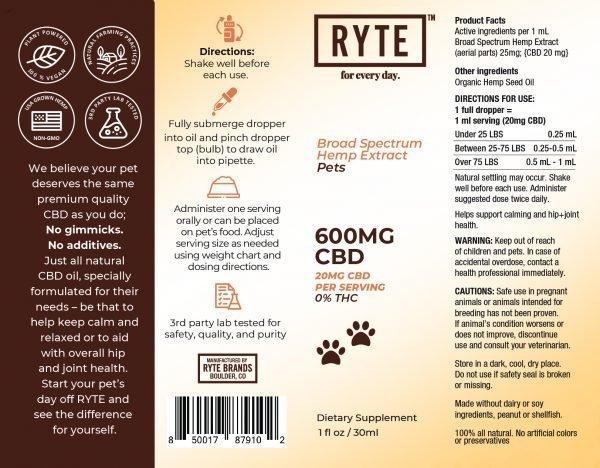 RYTE 1 DIELINE 600 PET 01 600x468 1